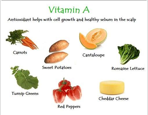 466 HAWA-Yang Perlu  Kamu Tahu Seputar Kebutuhan Vitamin Bagian 1-6